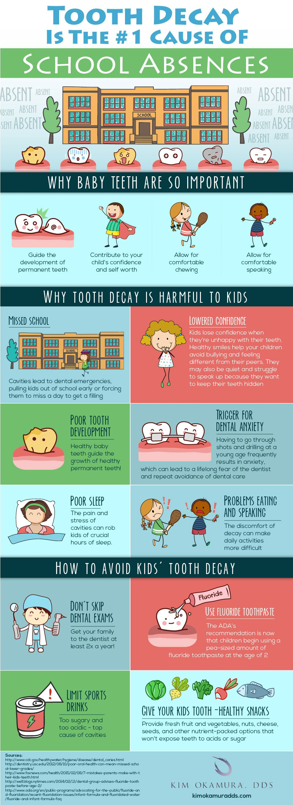avoiding-tooth-decay